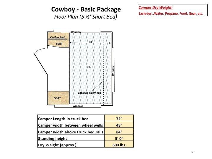 Cowboy 5.5' short bed