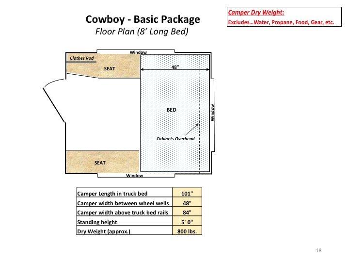 Cowboy 8' long bed