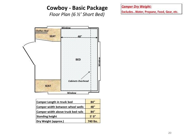 Cowboy 6.5' short bed