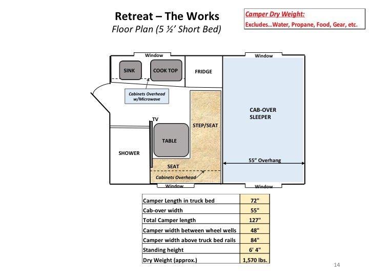 Retreat 5.5' short bed