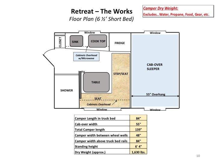Retreat 6.5' short bed